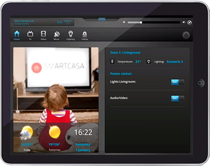 SmartCasa (SmartCasa home automation). the Netherlands, Tilburg